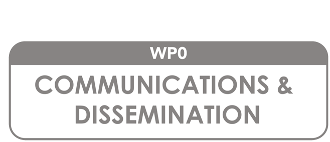 Communications & Dissemination